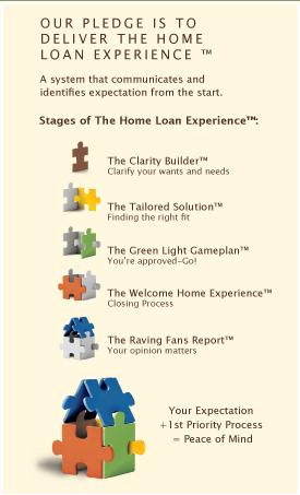 FHA Mortgage - 1st Priority Mortgage, Inc